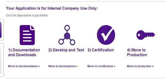 developer test kit steps to get the credentials for Magento