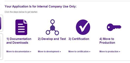 developer test kit steps to get the credentials for Magento